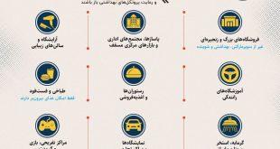 در استانها از ۲۳ فروردین و در شهر تهران از ۳۰ فروردین می توانند با رعایت پروتکلهای سازمان بهداشت فعالیت خود را آغاز کنند