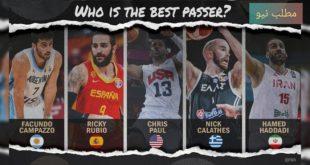 فدراسیون جهانی بسکتبال در اطلاعیهای از تمامی علاقمندان خواست تا در یک نظرسنجی شرکت کرده و ۵ پاستور برتر بسکتبال جهان را مشخص کنند