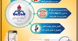 بر اساس آخرین خبر منتشر شده از سوی شرکت ملی گاز ایران قبض کاغذی گاز برای تمامی مشترکان حذف شد و از این پس تمامی مشترکین گاز طبیعی می توانند برای مشاهده قبض گاز و سوابق مصرفی خود به وب سایت شرکت ملی گاز ایران مراجعه کنند