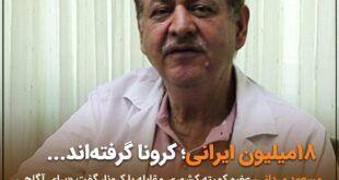 بنابر یک خبر منتشر شده در فضای مجازی به نقل از «مسعود مردانی» کارشناس سلامتی و بیماری ها در صدا و سیما ۱۸ میلیون ایرانی تاکنون به بیماری کرونا مبتلا شده اند