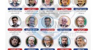 کمتر از یک سال به انتخابات ۱۴۰۰ ریاست جمهوری ایران زمان باقی مانده است و بسیاری از گروههای سیاسی در جناح های مختلف با معرفی برخی از چهره ها به عنوان کاندیدای احتمالی خود در انتخابات تنور این رقابت سیاسی را بیش از شروع گرم کردند