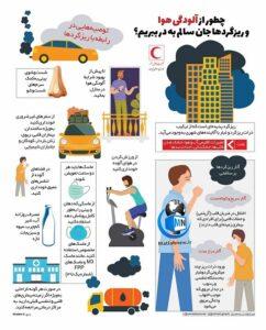 محافظت در برابر آلودگی