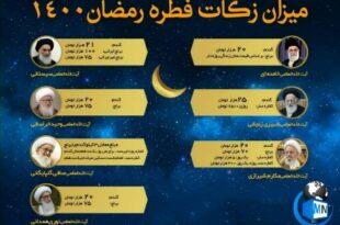 میزان مبلغ فطریه رمضان ۱۴۰۰ مراجع تقلید اعلام شد در ادامه با جزئیات این خبر با ما همراه باشید