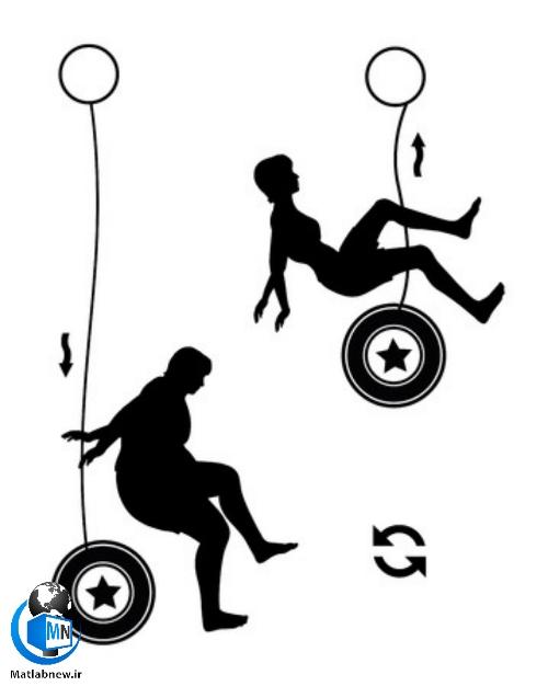 رژیم یویو چیست؟ + حقایق و دانستنی های لازم درباره رژیم یویو و مضرات آن