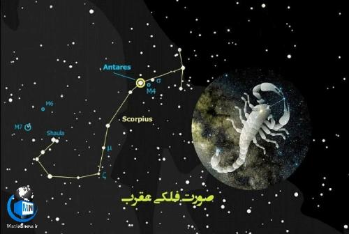 روز های قمر در عقرب سال به چه معناست؟