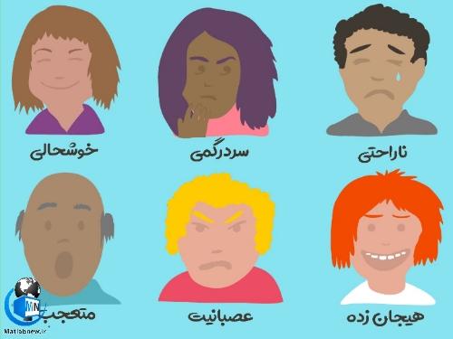 معنا و مفهوم زبان و بدن و چگونگی شناخت آدم ها از روی آن