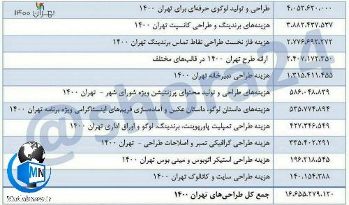 جزئیات هزینه ۴۰۰ میلیون تومانی شهرداری تهران برای طراحی لوگو (تهران ۱۴۰۰)